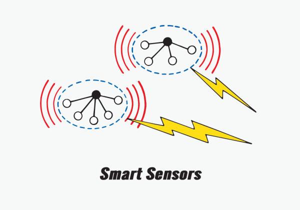 Smart Sensors & Smart Sensor Interfaces